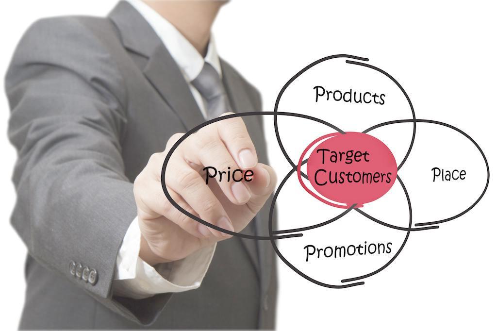 中小企业营销实操技巧